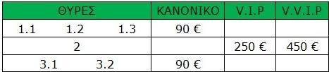 Εισιτήρια Διαρκείας 2021-2022